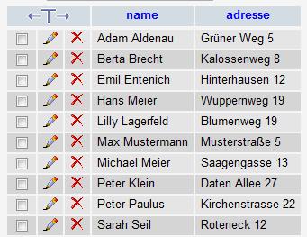 alphabetische sortierung von namen