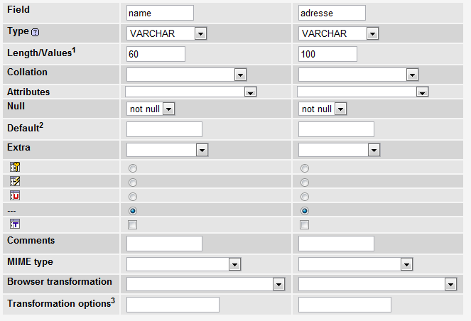 Tabelle anlegen mysql for Tabelle 2 spalten
